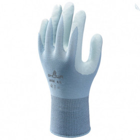 SHOWA 265R Nitrile dipped gloves